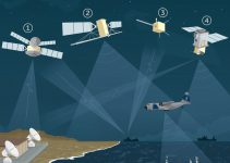 La virtual watch room di Eyes on the Seas