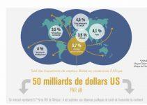 Infografica sui proventi della pesca illegale in africa